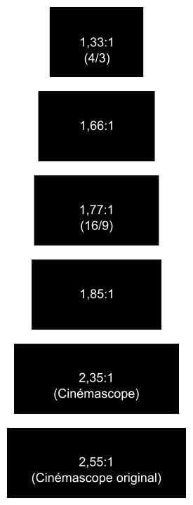 Cinema-formats.png#asset:1021